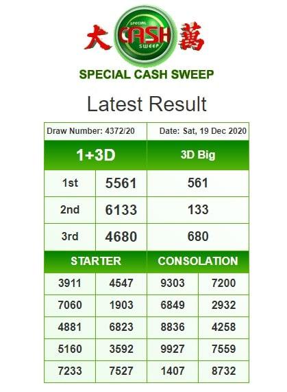 Cashsweep Latest Result
